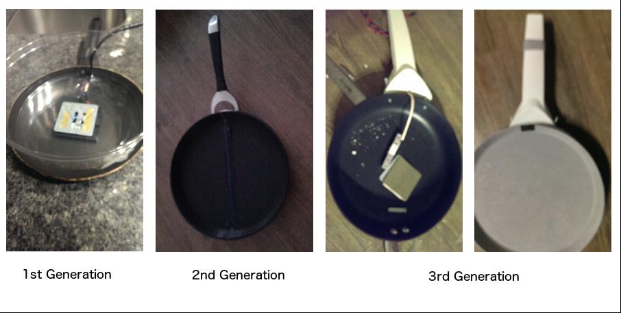 smartypans prototypes