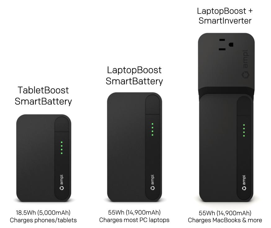 ampl smartbag batterie