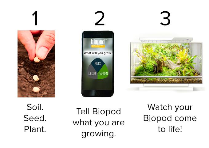 biopod fonctionnement